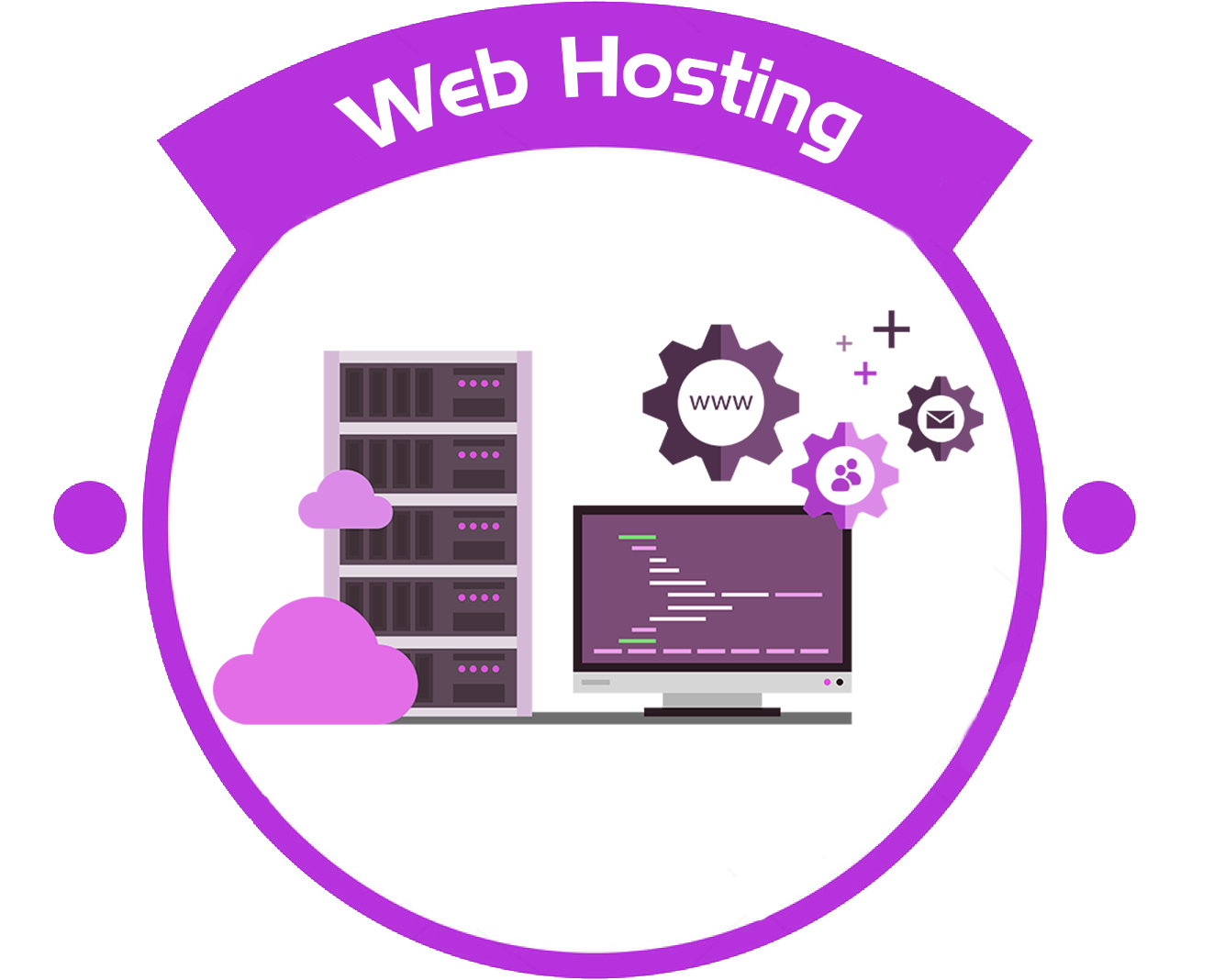 Purchase Premium Web Hosting